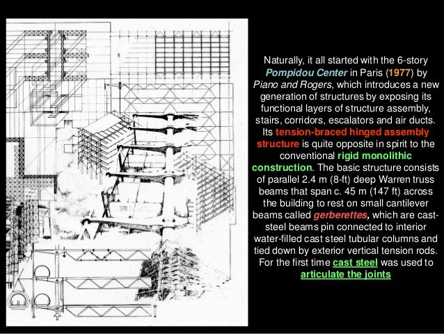 D. THE NEW LANGUAGE Of STRUCTURES A new language of structures may be characterized by the breakdown of the building into ...