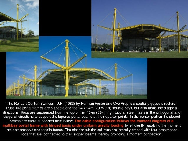 An extraordinary complex spatial steel framework supports the glass skin of the 22-m (71-ft) high, 35 x 35 m (115 x 115 ft...