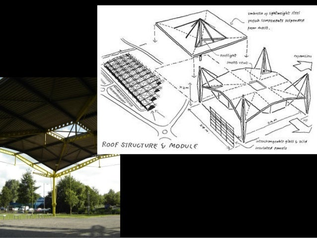 NEW DIMENSIONS OF STRUCTURES As conclusion I like to present three cases that represent truly the new dimension of structu...