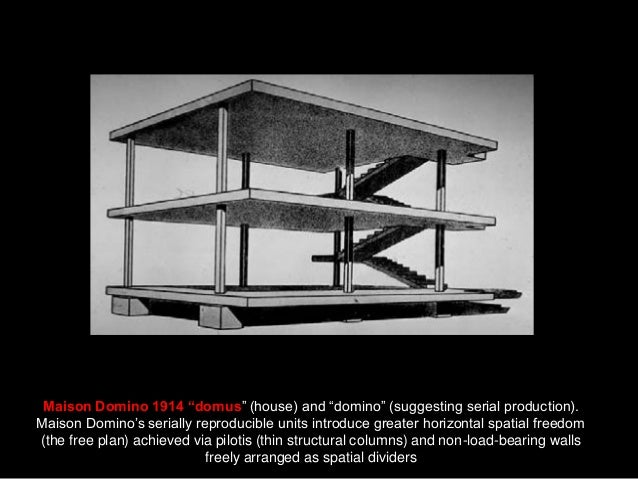 """Maison Domino 1914 """"domus"""" (house) and """"domino"""" (suggesting serial production). Maison Domino's serially reproducible unit..."""