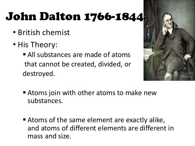 a history on the development of the atomic theory Atoms (a short history of the the history of the study of the atomic nature of matter a model of the atom on that basis his theory worked kind of like.