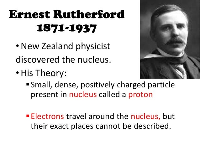 Scientist Discovered Protons The Development Of The Atomic