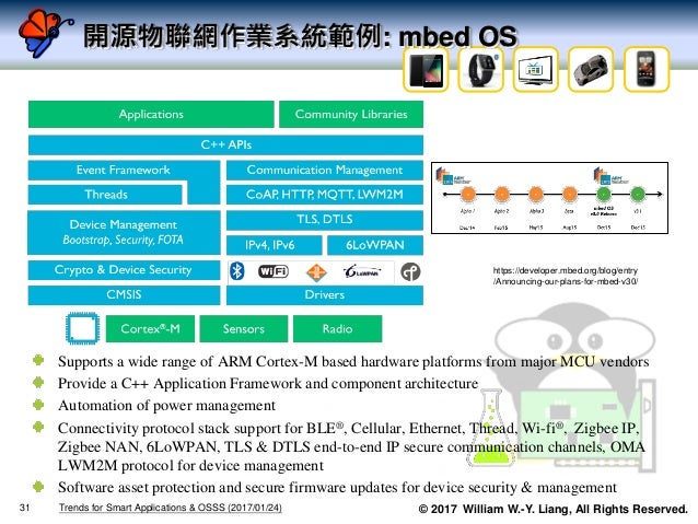 © 2017 William W.-Y. Liang, All Rights Reserved. 開源物聯網作業系統範例: mbed OS 31 Trends for Smart Applications & OSSS (2017/01/24)...