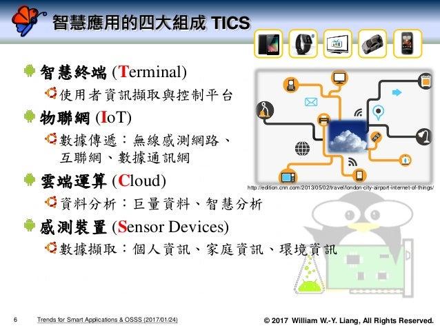 © 2017 William W.-Y. Liang, All Rights Reserved. 智慧應用的四大組成 TICS 智慧終端 (Terminal) 使用者資訊擷取與控制平台 物聯網 (IoT) 數據傳遞:無線感測網路、 互聯網、數據...