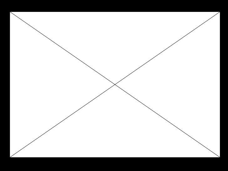"<iframe width=""560"" height=""315"" src=""http://www.youtube.com/embed/MVpcszlYT7s"" frameborder=..."