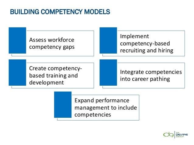The devine group presentation competency models