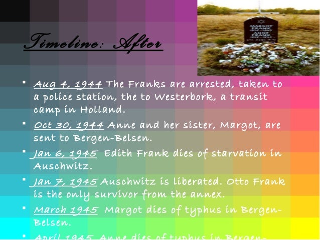 an introduction to the literary analysis of the diary of anne frank Literature notes the diary of anne frank anne frank character analysis anne frank i saw anne frank and peter van daan every day in westerbork.