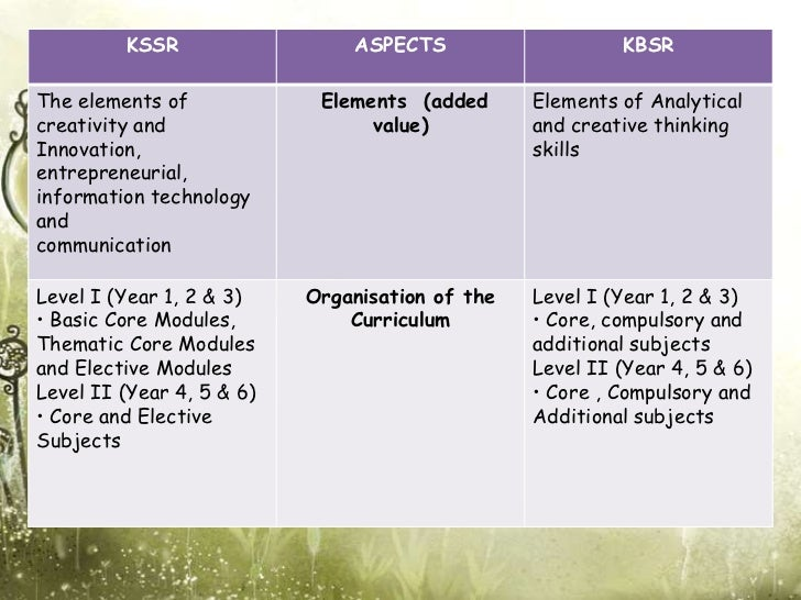 KSSR                  ASPECTS                    KBSRThe elements of             Elements (added      Elements of Analytic...