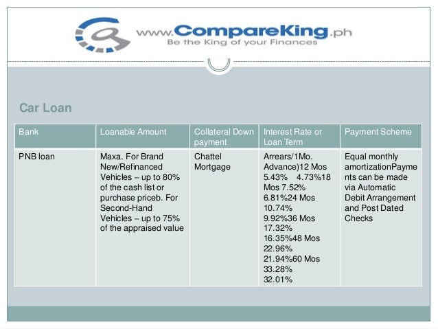 Payday loans central point oregon image 5