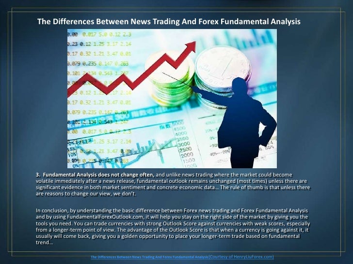 Forex fundamental news