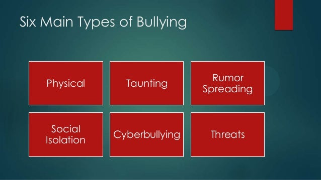 The different types of bullying