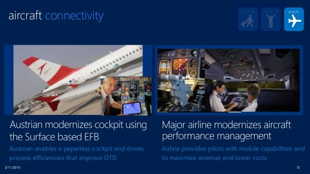 3/11/2015 13 aircraft connectivity Airline provides pilots with mobile capabilities and to maximize revenue and lower cost...