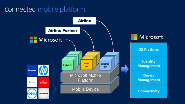 Mobile Device Microsoft Mobile Platform Productivity Aviation Apps Corporate Apps Airline connected mobile platform Airlin...
