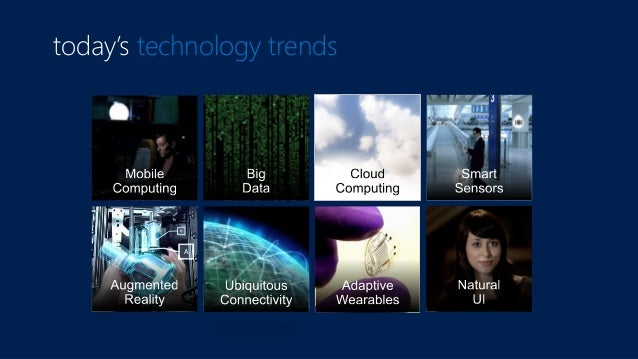 today's technology trends