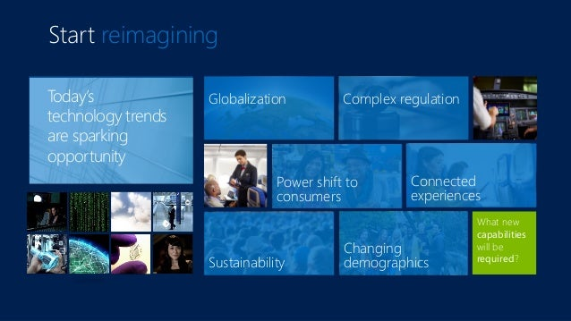 Changing demographics Start reimagining Power shift to consumers What new capabilities will be required? Sustainability Co...
