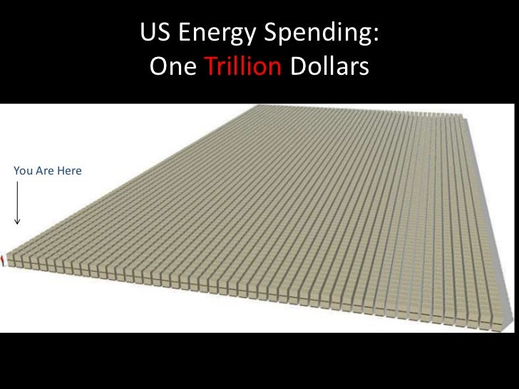 US Energy Spending: One Trillion Dollars<br />You Are Here<br />