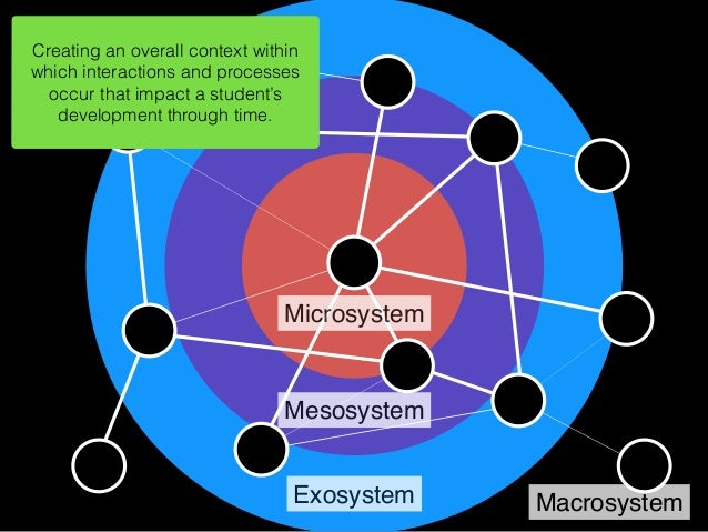 """applying developmental theory to an interview Erik erickson's developmental theory - erik erickson's developmental theory is the development of a person's ego identity erickson's states """"the conscience sense of self that is developed through social interaction"""" evolve a person's ego identity."""