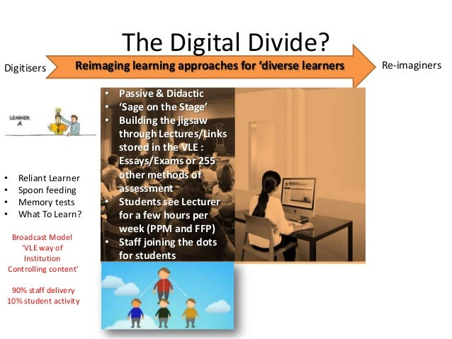 the digital divide presentation the digital divide reimaging learning approaches for diverse learnersdigitisers re imaginers 7