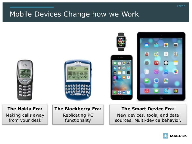 """How to Create a User-Centered """"Digital Ecosystem"""" Across Devices Slide 3"""