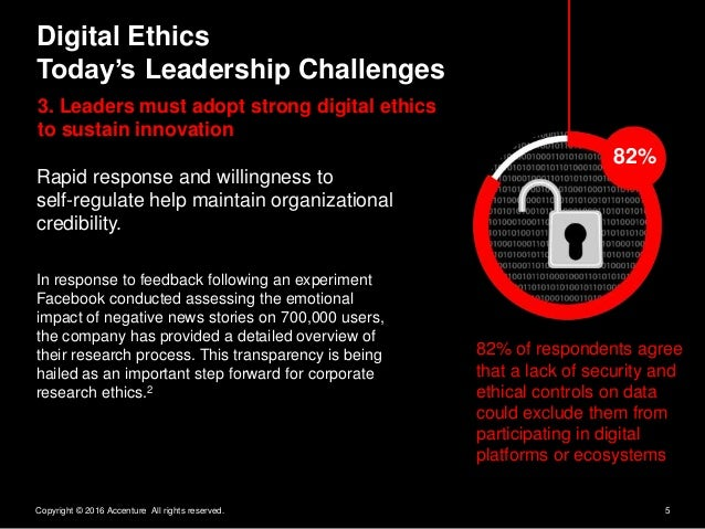 5Copyright © 2016 Accenture All rights reserved. Digital Ethics Today's Leadership Challenges 3. Leaders must adopt strong...