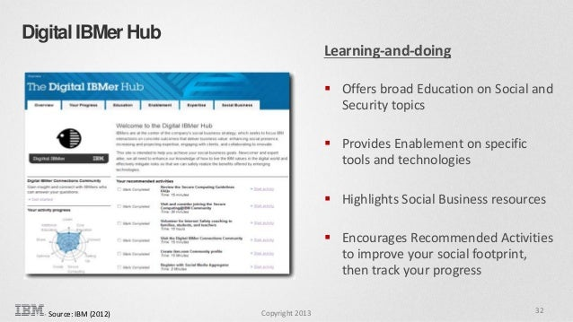 Digital IBMer Hub Learning-and-doing  Offers broad Education on Social and Security topics  Provides Enablement on speci...