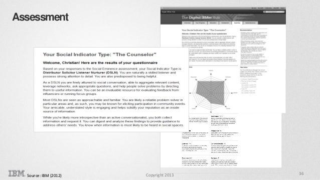 Assessment  Source: IBM (2012)  Copyright 2013  36