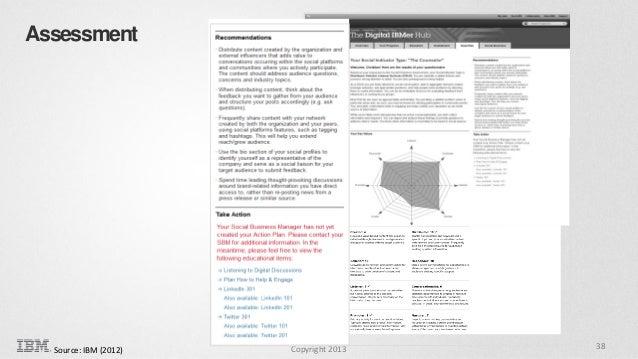 Assessment  Source: IBM (2012)  Copyright 2013  38