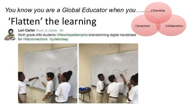 'Flatten' the learning You know you are a Global Educator when you……..Citizenship CollaborationConnection