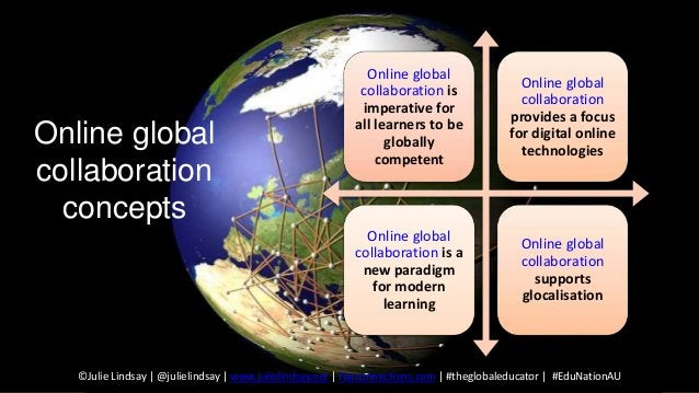Online global collaboration concepts Online global collaboration is imperative for all learners to be globally competent O...