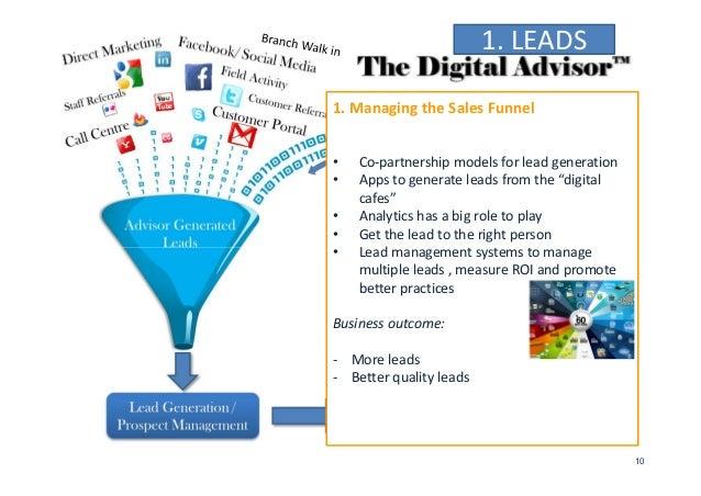 Think Digital : Transform your life insurance agency model ...