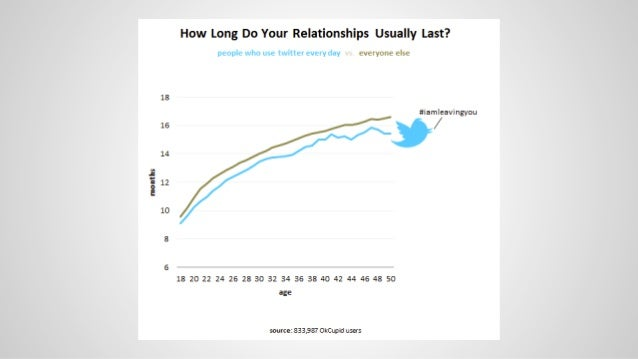 A good metric is Clear, comparable ratios Tied to your business model Actionable, not vain Correlated or causal Leading or...