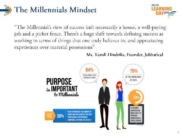 The CEO Mindset - linkedin.com