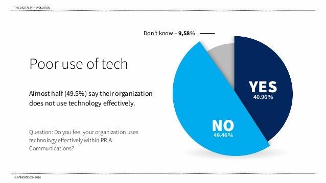 THE DIGITAL PR REVOLUTION © MYNEWSDESK 2016 Poor use of tech Almost half (49.5%) say their organization does not use techn...