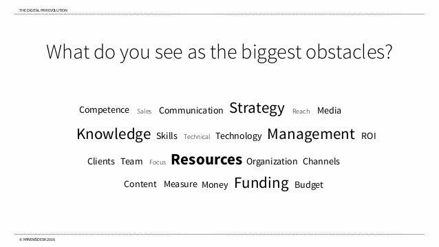 THE DIGITAL PR REVOLUTION © MYNEWSDESK 2016 What do you see as the biggest obstacles? Resources Strategy Management Fundin...