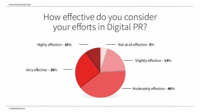 THE DIGITAL PR REVOLUTION © MYNEWSDESK 2016 How effective do you consider your efforts in Digital PR? Not at all effective - ...
