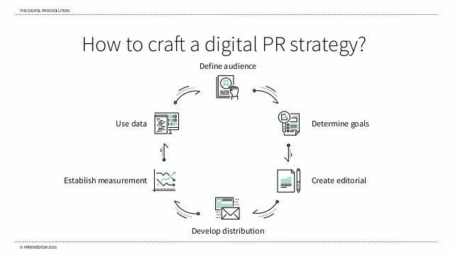 THE DIGITAL PR REVOLUTION © MYNEWSDESK 2016 How to craft a digital PR strategy? Define audience Develop distribution Creat...