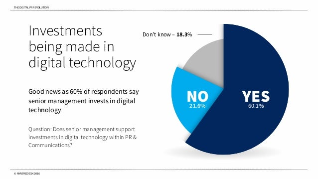 THE DIGITAL PR REVOLUTION © MYNEWSDESK 2016 Investments  being made in digital technology Good news as 60% of respondents...