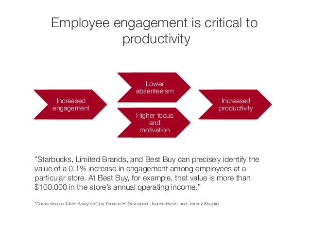 Employee engagement is critical to  productivity  Increased  engagement  Lower  absenteeism  Increased  productivity  High...