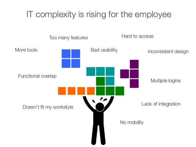 IT complexity is rising for the employee  More tools  Too many features  Hard to access  Inconsistent design  Functional o...