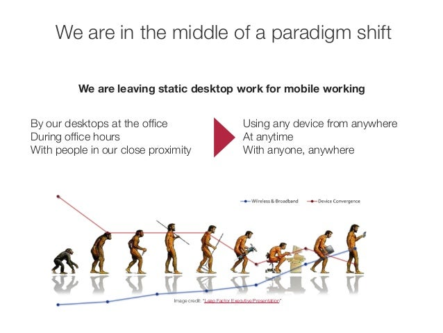 We are in the middle of a paradigm shift  We are leaving static desktop work for mobile working  By our desktops at the of...