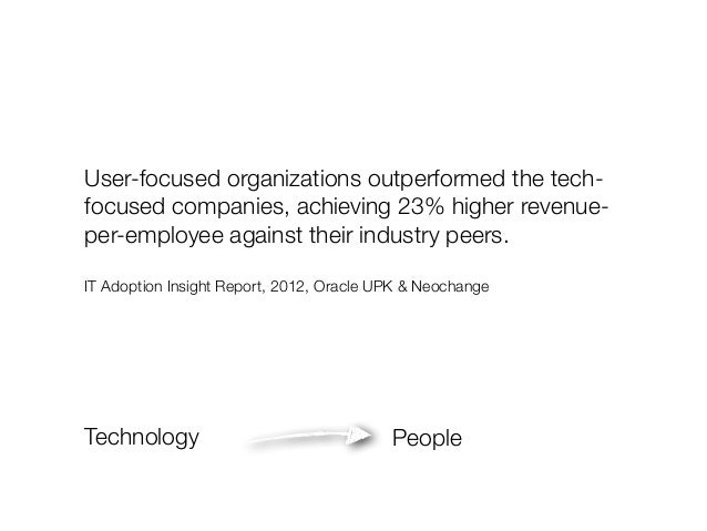 User-focused organizations outperformed the tech-focused  companies, achieving 23% higher revenue-per-  employee against t...