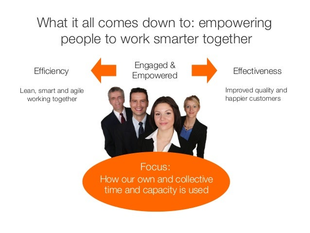 What it all comes down to: empowering  people to work smarter together  Efficiency  Engaged &Effectiveness  Empowered  Foc...