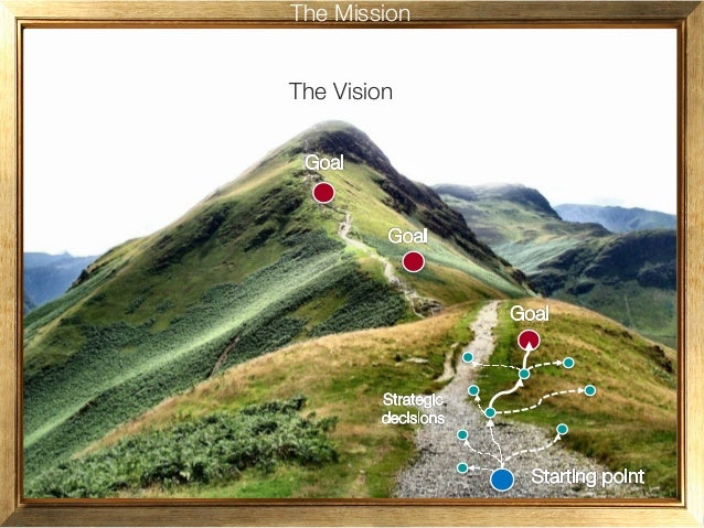 The Mission  The Vision