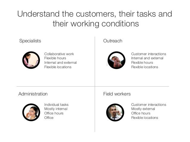 Understand the customers, their tasks and  their working conditions  Specialists  Outreach  Collaborative work  Flexible h...
