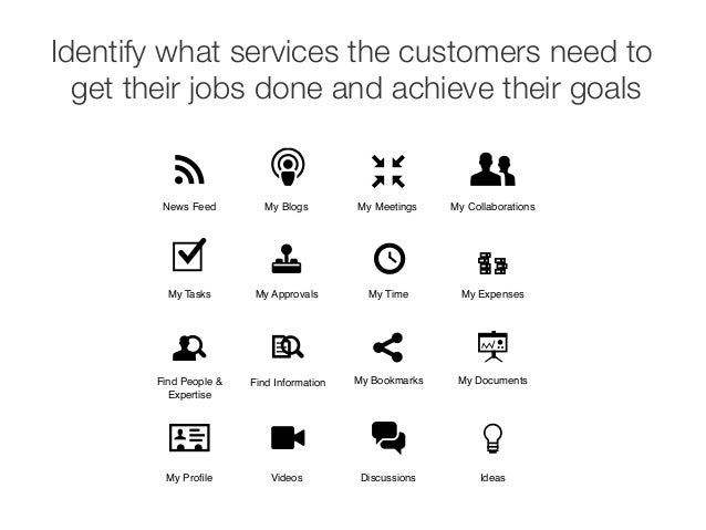 Identify what services the customers need to  get their jobs done and achieve their goals  My Tasks My Expenses  Find Peop...