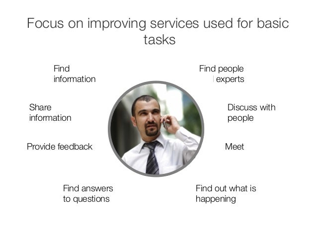 Focus on improving services used for basic  tasks  Share  information  Discuss with  people  Find  information  Find peopl...