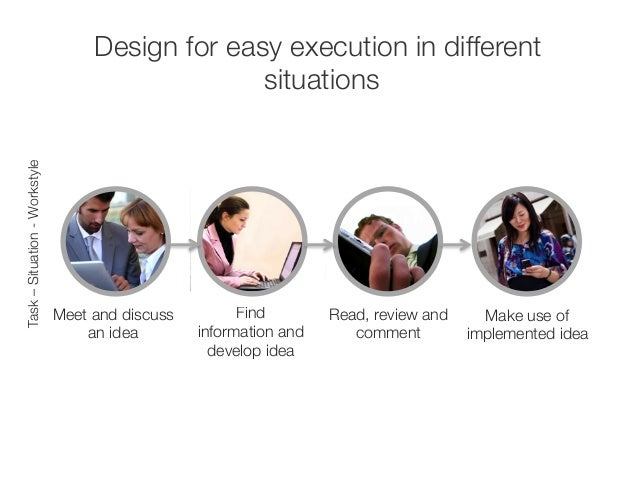 Design for easy execution in different  situations  Find  information and  develop idea  Read, review and  comment  Meet a...