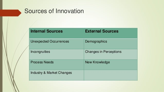 the discipline of innovation This presentation is designed from the hbr best article the discipline of innovation written by peter f drucker slideshare uses cookies to improve functionality and performance, and to provide you with relevant advertising.