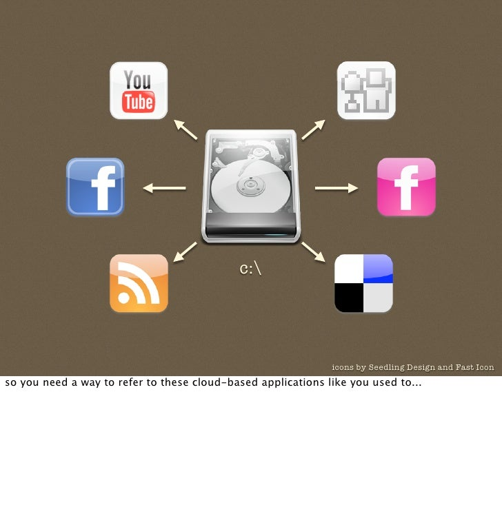 the open stack is a series of building blocks    for enabling cross-site social networking using non-proprietary formats a...