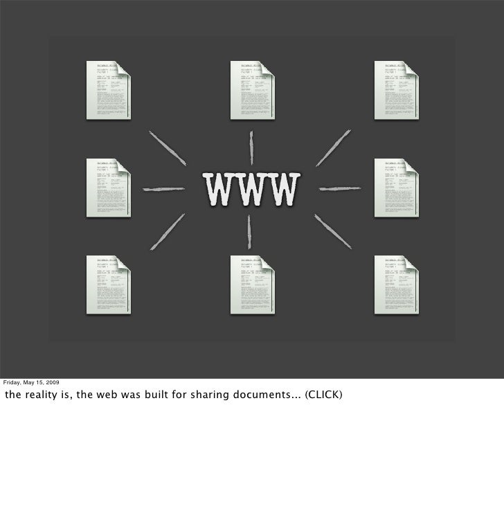WWW   Friday, May 15, 2009  the reality is, the web was built for sharing documents... (CLICK)